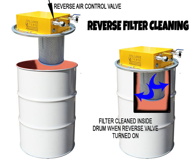 Explosion proof Drum Lid Vacuum with reverse filter cleaning