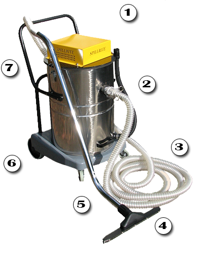 explosion proof vacuum - air powered
